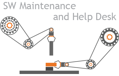 SW Maintenance and Help Desk